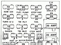 1987 Bmw 325 I Fuse Box Diagram