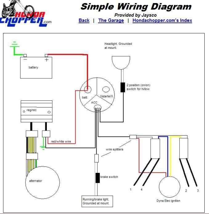 Diagram Hd Dyna Wiring Diagram 1999 Full Version Hd Quality Diagram 1999 Wediagrams Potrosuaemfc Mx