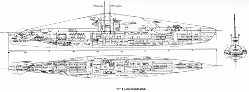 Warship  Royal Navy Wwii S Class Submarine Cutaway Diagram
