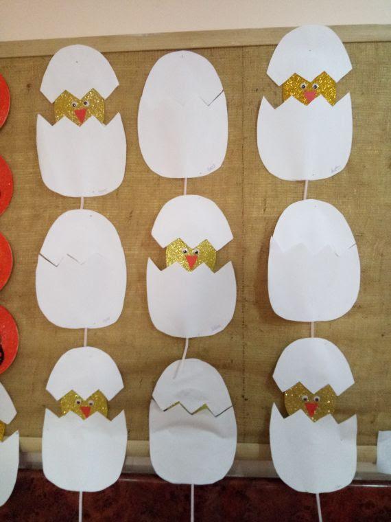 Yumurtadan çıkan Civcivler Eğitim Bilişim Ağı