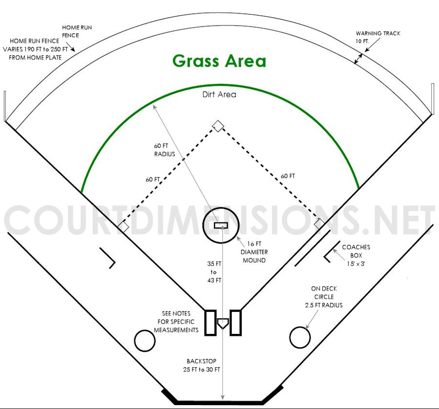 Usssa Baseball Field Dimensions