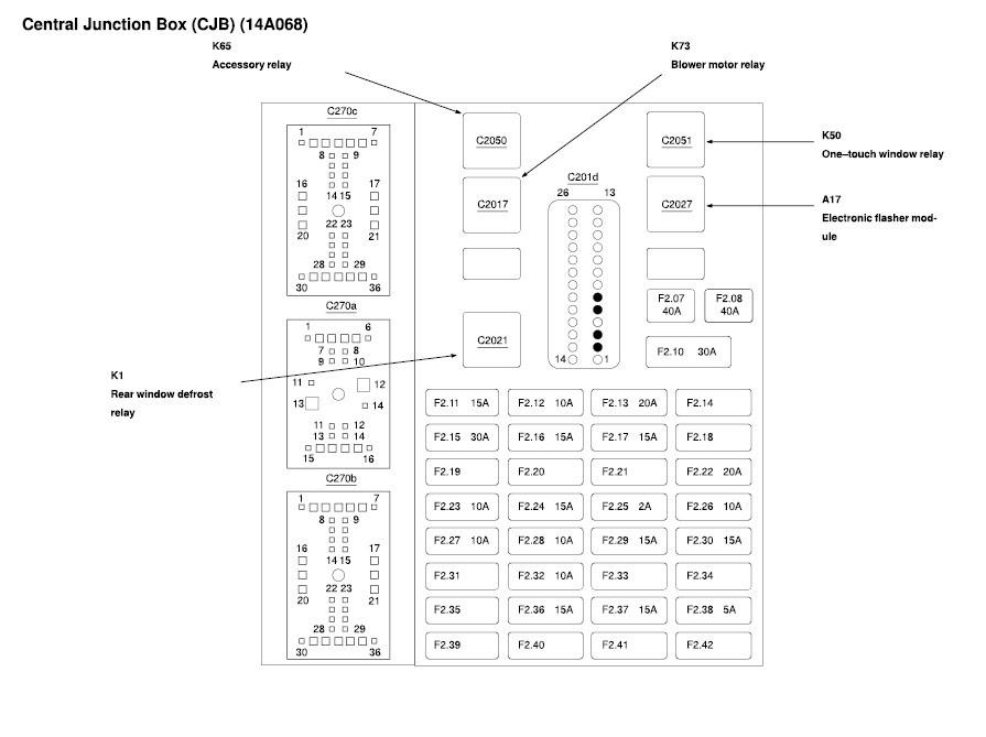 2002 Taurus Fuse Box Location Wiring Diagram System Rule Locate A Rule Locate A Ediliadesign It