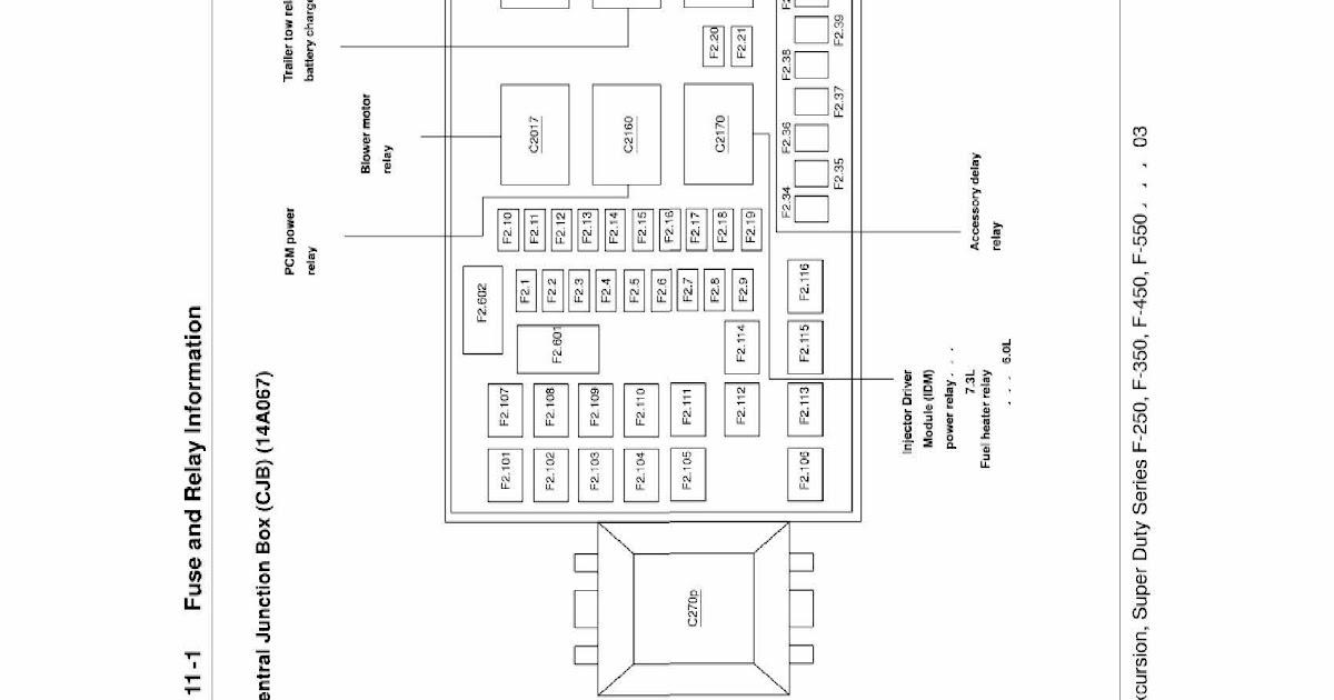 31 2008 Ford F250 Fuse Box Diagram