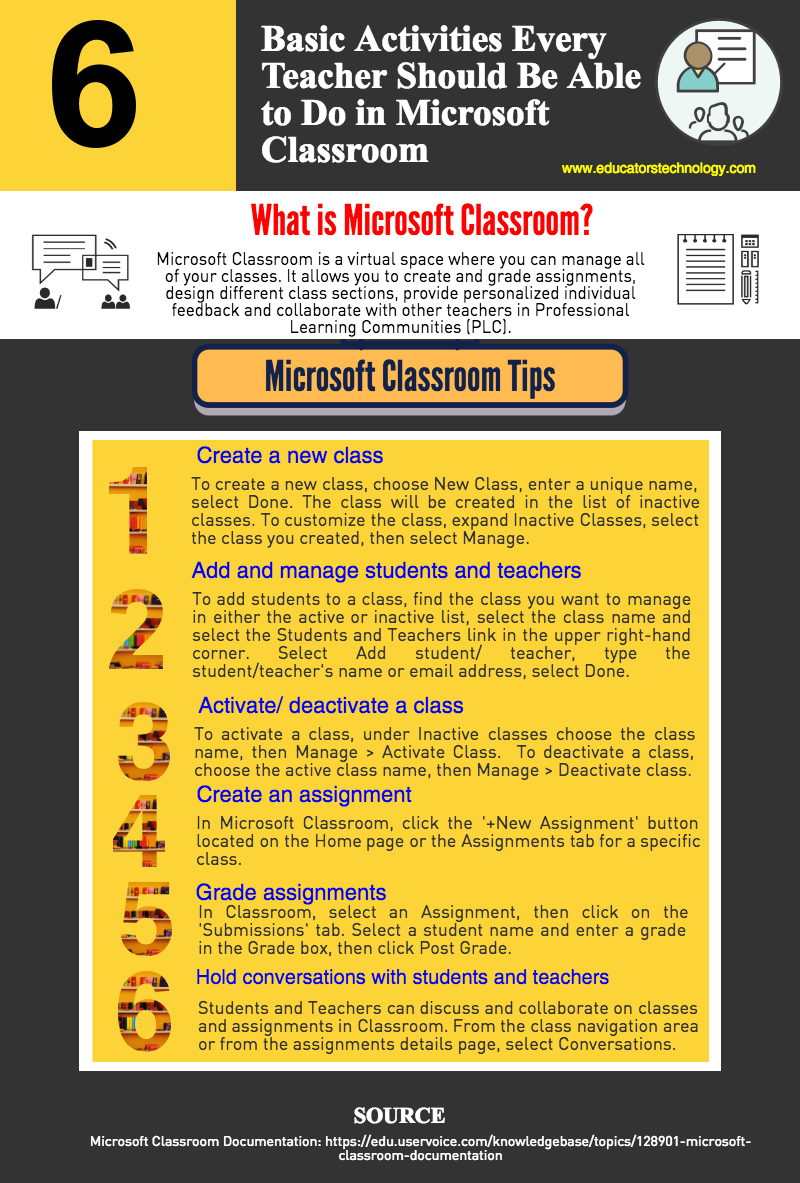 6 Basic Activities Every Teacher Should Be Able to Do in Microsoft Classroom