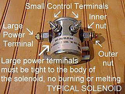 All About Solenoids