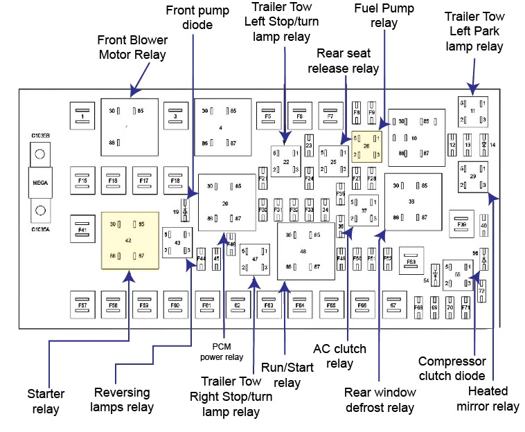 diagram] ford edge fuse diagram full version hd quality fuse diagram -  thediagramma.argiso.it  argiso.it currently does not have any sponsors for you.