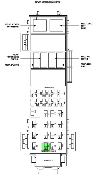 2004 Dodge Durango Fuse Box Diagram
