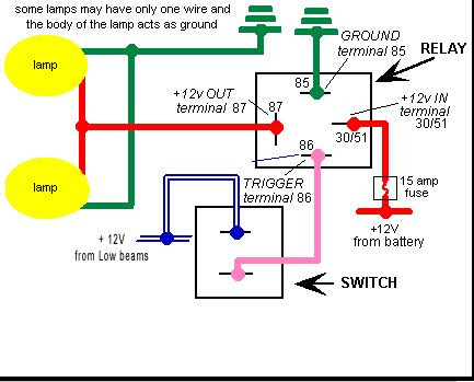 Automotive Relay Wiring Diagram For Fog Light 1999 Lincoln Town Car Fuse Box Manual Wiring Diagram Schematics