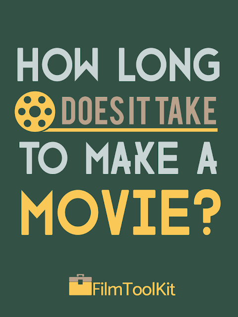 How Long Does It Take To Film A Movie