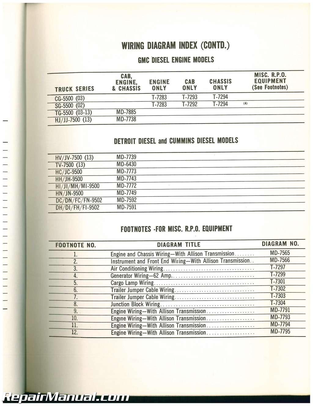 Diagram 1966 Gmc Truck Wiring Diagram Full Version Hd Quality Wiring Diagram Diagramsbrock Dabliusound It