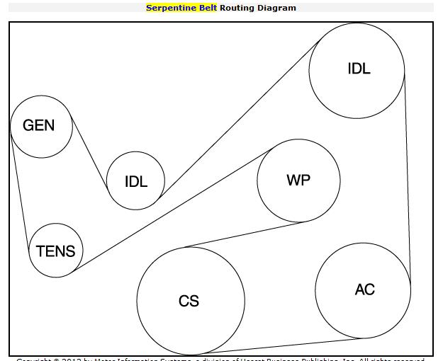 31 2007 Ford Fusion Serpentine Belt Diagram