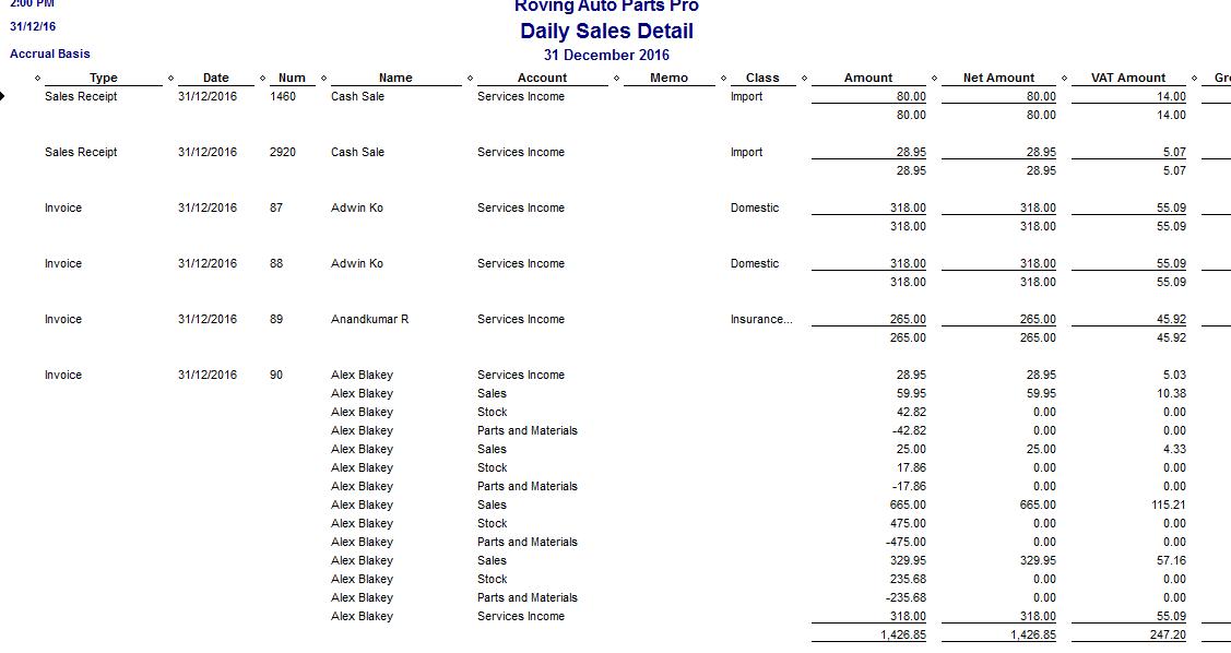 Daily Sales Report Definition | Daily Agenda Calendar