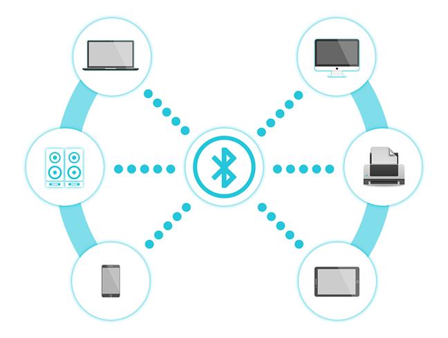 Ilustración de Bluetooth