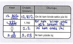 5.Sınıf MEB Yayınları Matematik Ders Kitabı 144. Sayfa Cevapları 2.Ünite Ondalık Gösterim
