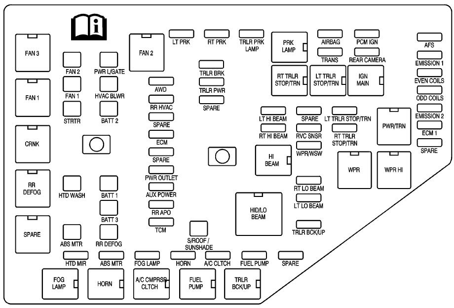 Fuse Box Diagram For 2009 Ford Flex - Auto Electrical ...