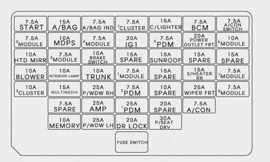 Hyundai Elantra 2014 2016 Fuse Box Diagram Auto Genius