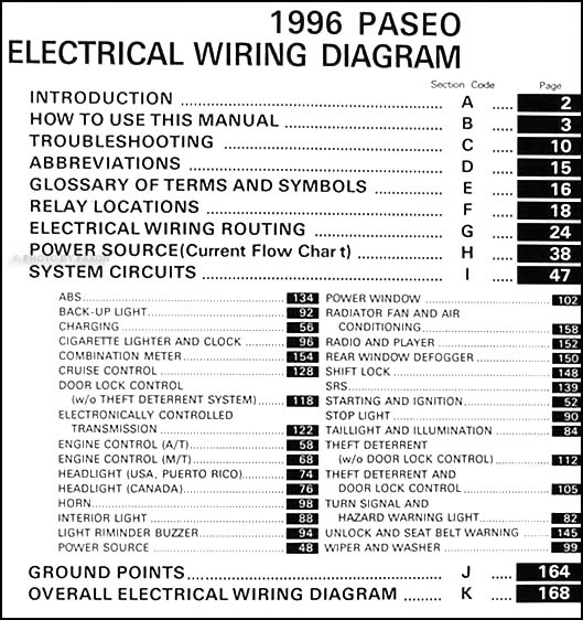 1993 Toyotum Paseo Stereo Wiring Diagram