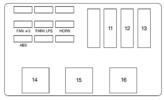 Chevrolet Lumina (1998 - 2001) - fuse box diagram - Auto ...