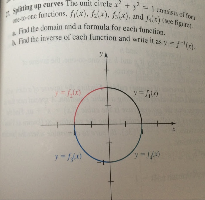 Splitting Up Curves The Unit Circle X^2 + Y^2 = 1 ...   Chegg.com