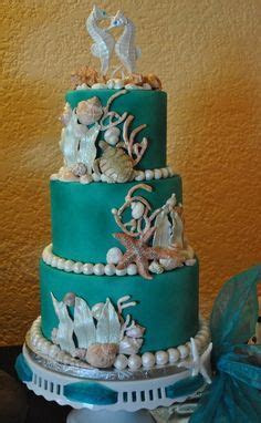 Under the sea theme, Sea theme and Theme cakes on Pinterest