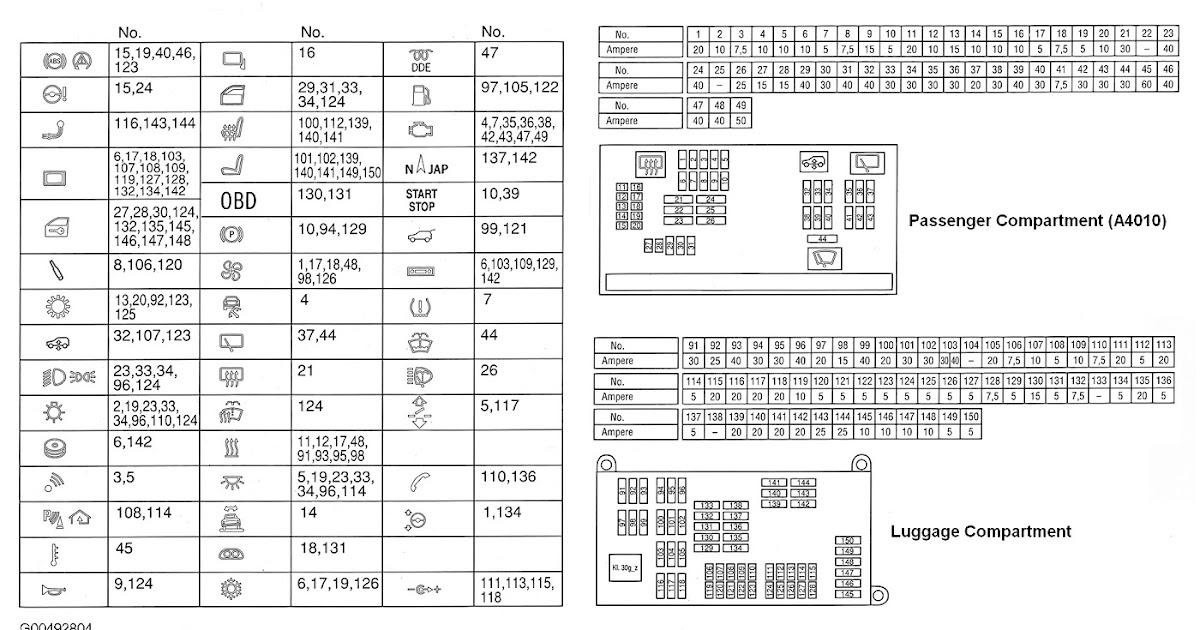 E53 Fuse Box Diagram