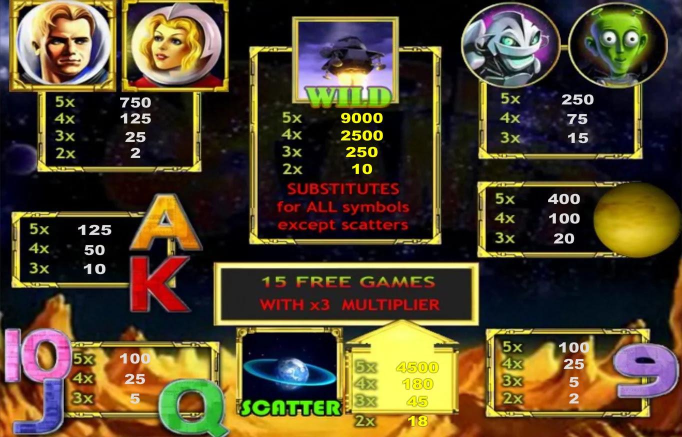 Автомат Magic Money (Магия Денег) онлайн без регистрации - играть на деньги или бесплатно в игровой автомат Magic Money на