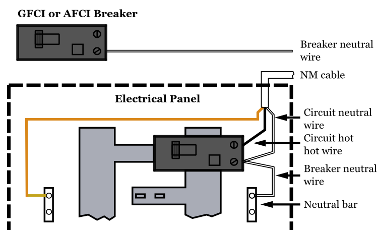 Circuit Breakers Electrical 101
