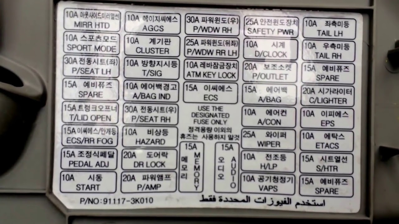 2003 Hyundai Accent Fuse Box