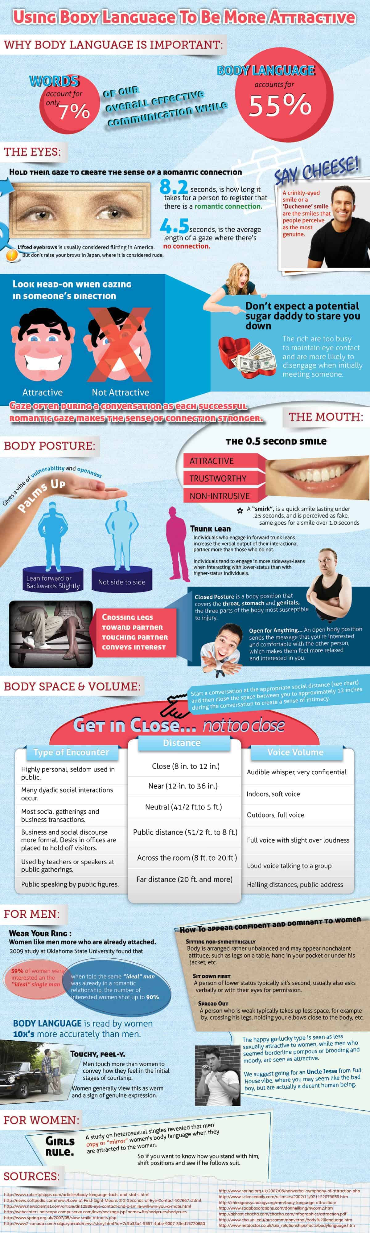 Infographic about using body language to be more attractive