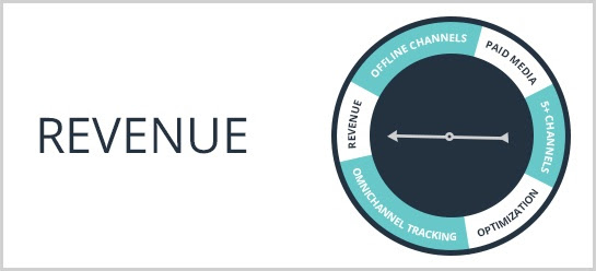 Org-readiness-REVENUE.jpg