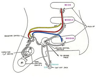 srv wiring diagram wiring diagram 500 fender super switch wiring diagram srv strat wiring diagrams #13