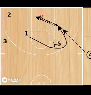 Phoenix Suns EOG SLOB - Powered by FastModel Sports