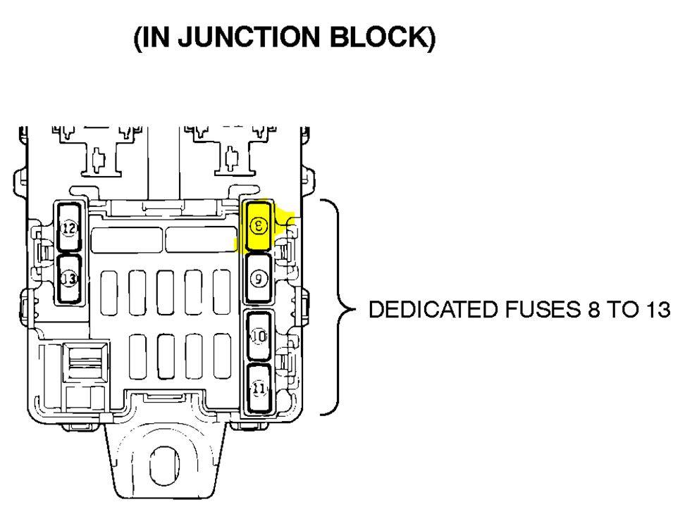 2003 Mitsubishi Montero Sport Fuse Box Wiring Diagrams Site Cable Cable Geasparquet It