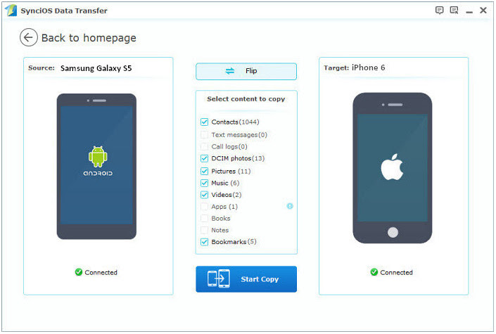 How to Transfer Data from Samsung Galaxy Phones to iPhone ...