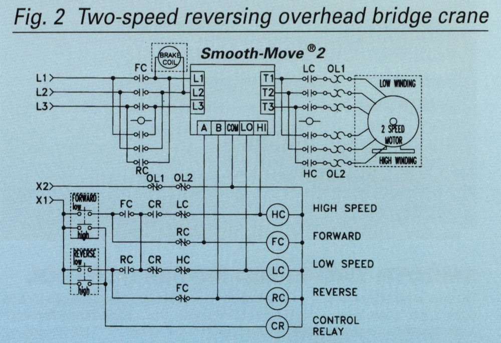 Diagram Cm Hoist Wiring Diagram 2 Speed Full Version Hd Quality 2 Speed Diagramsfuhr Dolcialchimie It