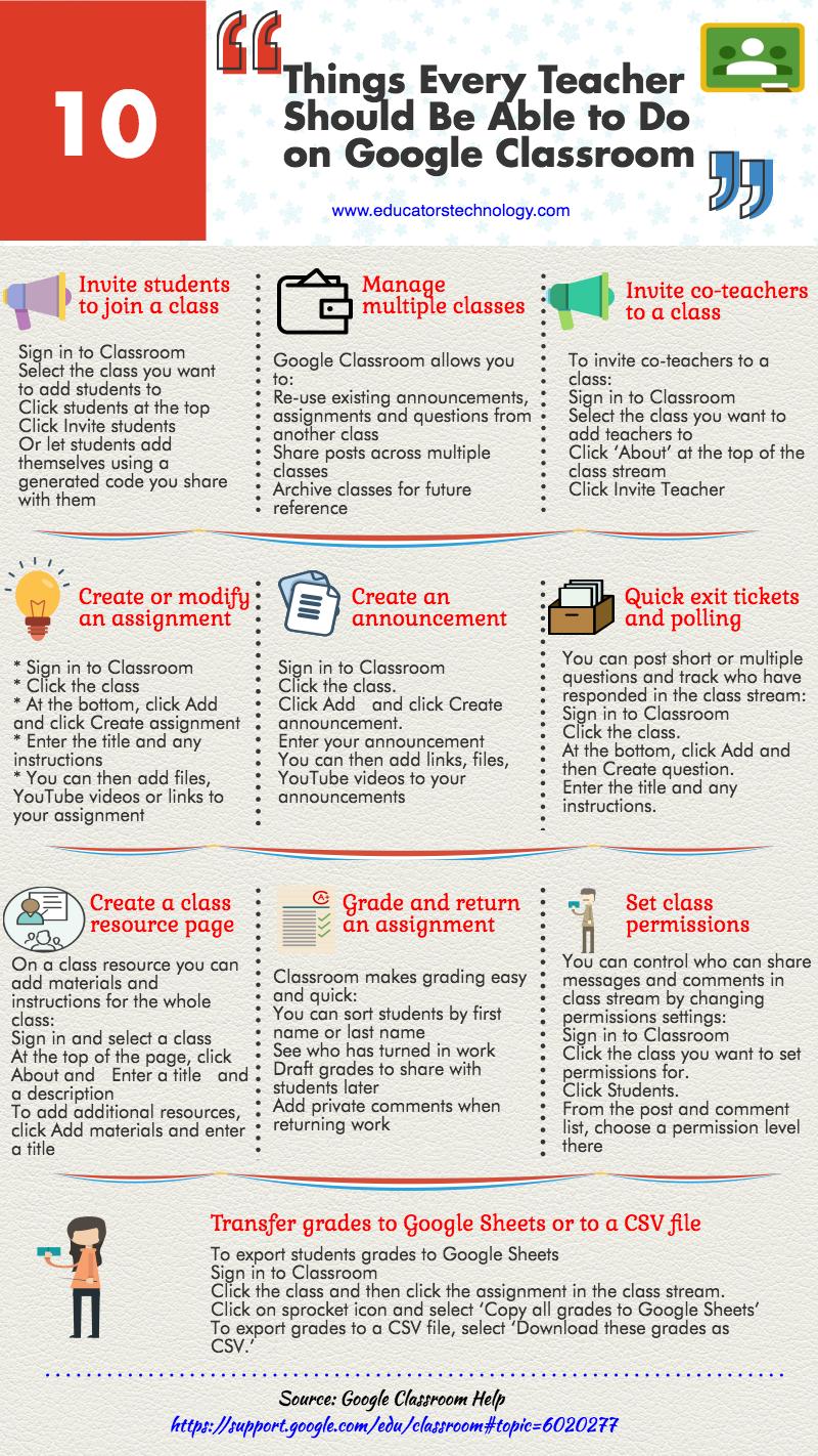 Google Classroom tips