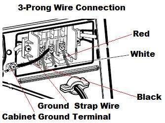 3 Prong 220 Rv Plug Wiring Diagram Wiring Diagram