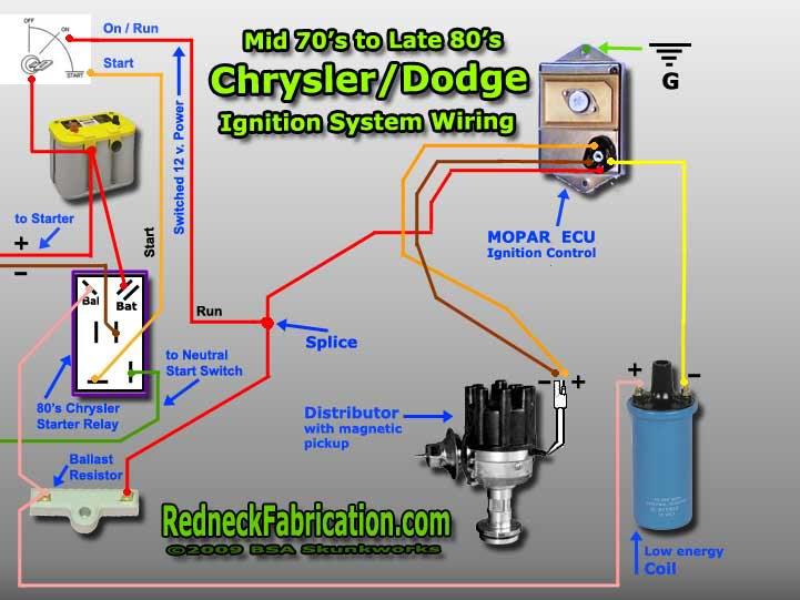 Diagram Free Mopar Wiring Diagrams Full Version Hd Quality Wiring Diagrams Diagramstana Dolcialchimie It