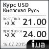 Киевская Русь курс доллара