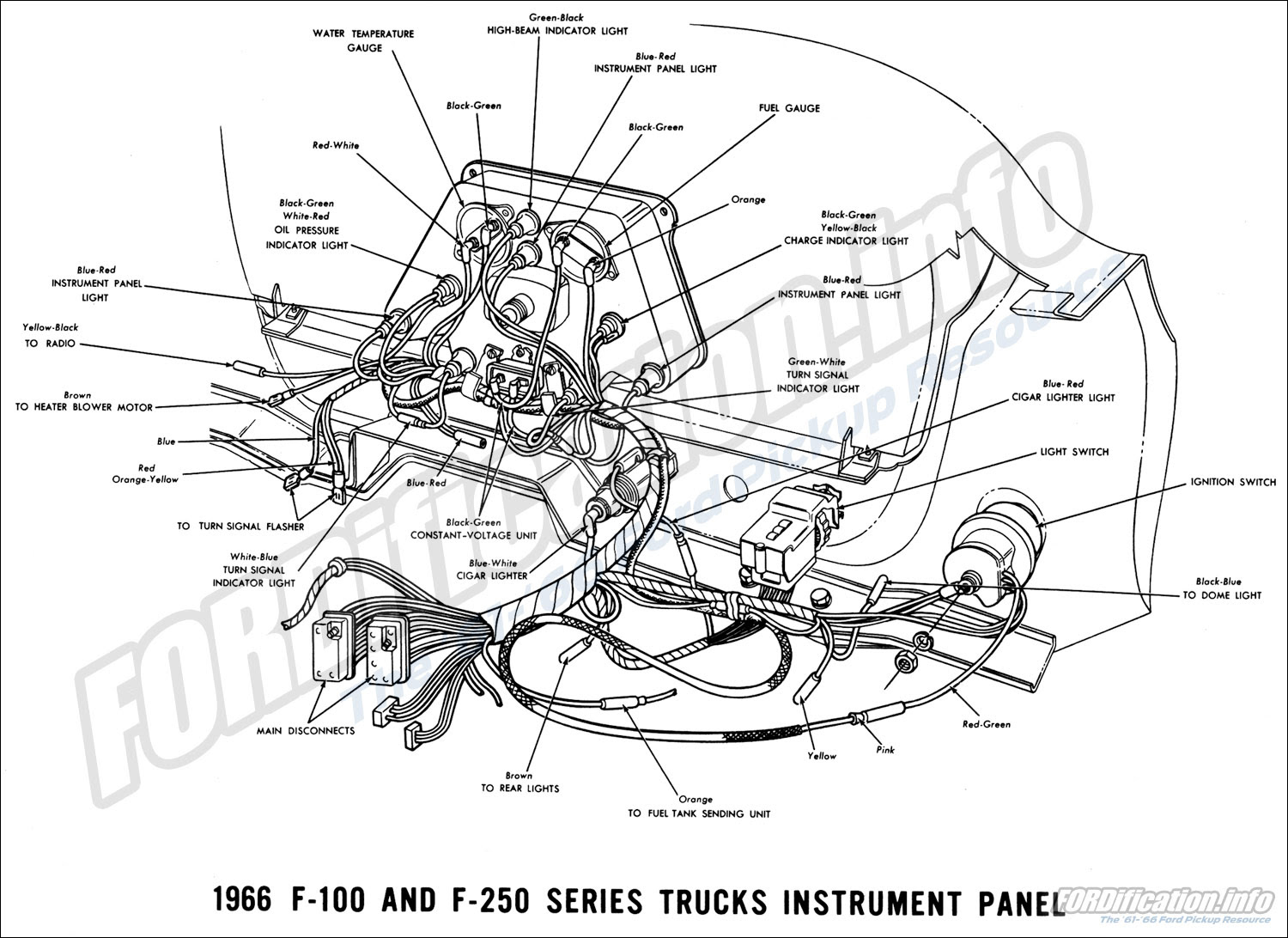 234be Ford F 250 Dome Light Wiring Diagrams Wiring Library