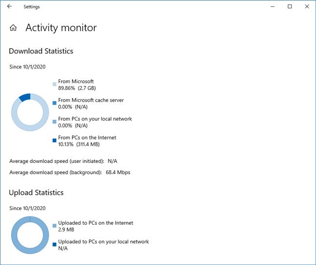 Cuántas actualizaciones de Windows 10 se descargaron y cargaron