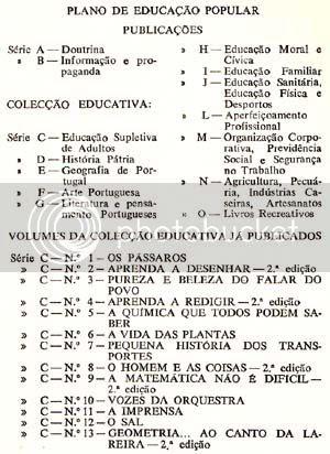 Lista das obras da colecção