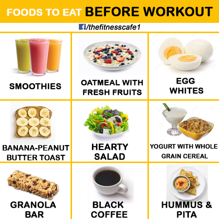 Pre Workout Diet For Weight Loss - WeightLossLook