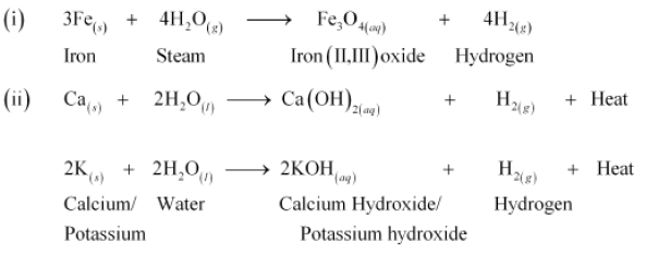 NCERT Solutions for Class 10th Science Chapter 3 Metals and Non-metals