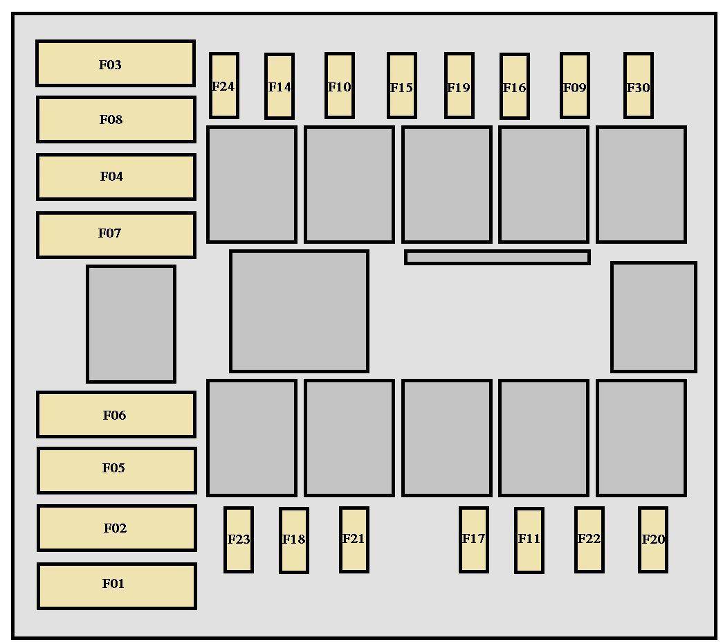 Citroen Relay Fuse Box - Wiring Diagram | Citroen Relay Fuse Box Diagram |  | cars-trucks24.blogspot.com