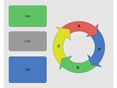 Workflow WallPaper