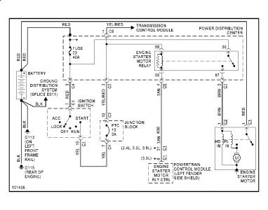 1999 Plymouth Grand Voyager Cooling Fan Wiring Diagram Wiring Diagram List Example List Example Lastanzadeltempo It