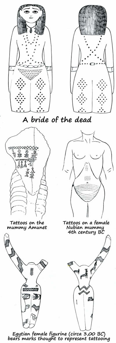 Tattoo History Ancient Egyptian Tattoos History Of Tattoos And