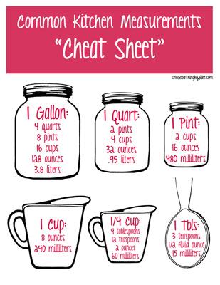 kitchen measurements chart