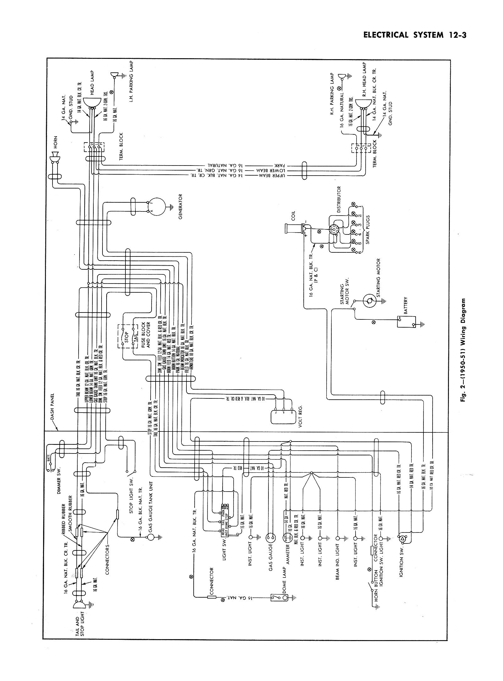 Dda 1951 Willys Overland Jeep Wiring Diagram Wiring Library